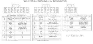 2004 mazda wiring diagram wiring diagram shrutiradio 2006 mazda 3 wiring harness at 2006 Mazda 3 Wiring Diagram