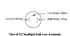 h bulb wiring diagram h image wiring diagram h4 bulb wiring on h4 bulb wiring diagram