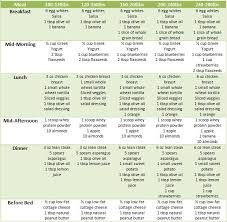 Healthy Diet Chart For Indian Womens A Good Diet Chart La Femme Tips