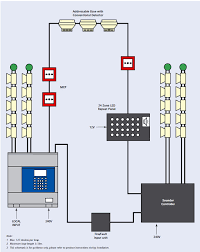 mapvision tags mapv schematic diagram of fire alarm system 94 fire alarm loop wiring at Fire Alarm Module Wiring Diagram