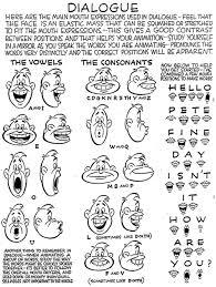 Mouth Charts Tumblr