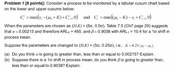 Problem 1 8 Points Consider A Process To Be Mon