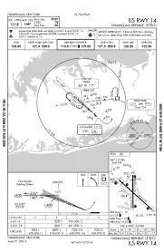 Nice Airport Charts Farmingdale Republic Airport Approach Charts Nycaviation