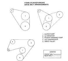 drive belt routing 1984 1991 jeep cherokee xj jeep 2 drive belt arrangement courtesy of chrysler motors
