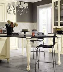 Captivating Modern Contemporary Design Trends Colors Kitchen Ideas