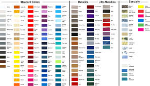 Up To Date Sintra Color Chart Mobile Phone Case Sintra With