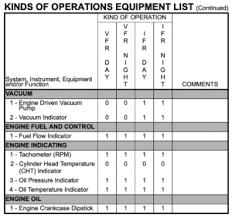 Understanding Airworthiness Pt Ii Page 2 Ryan Ferguson