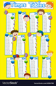 11 20 Tables Chart Times Tables Chart With Happy Boys