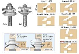 infinity tools. previous enlarge rail and stile router bit sets for cabinet doors next infinity tools