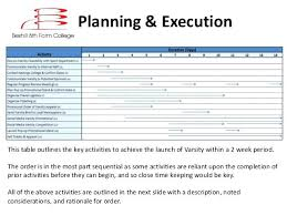 Party Planner Template Theme Event Planning To Do List Checklist ...