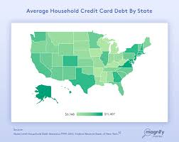 using data from the federal reserve bank of new york consumer credit panel and equifax you can pare an credit card balances and credit card