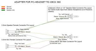 pc headset to xbox 360 adapter game audio 3 steps pcheadsettoxbox360adapterstereogameaudio jpg