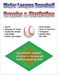 Major League Baseball Graphs Statistics Updated With 2013 Statistics