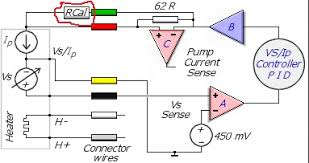 Air Fuel Ratio Sensor Testing Thread Scannerdanner Forum