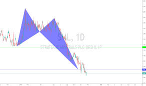 Sml Stock Price And Chart Lse Sml Tradingview Uk