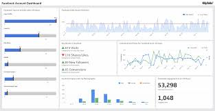 social media dashboard facebook dashboard social media dashboard examples klipfolio