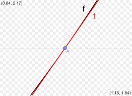 Secant Line Tangent Secant Line Point Angle Line Png Download 3825 2787