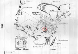 wiring diagram for 1982 280zx wiring diagram and schematic 1982 n a fusible link starting issues zdriver