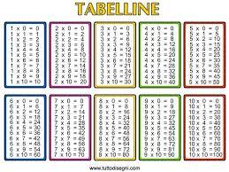 Free Printable Times Tables
