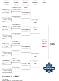 Nfl Playoff Bracket 2018 Chart 2018 Fcs Playoffs Bracket Released Here Can Anybody Stop