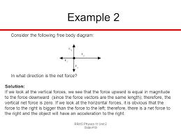 Force Diagram Worksheet - Checks Worksheet