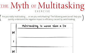 the myth of multitasking edwin bruce teacher