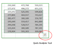 Excel Geek Express Otherwise Known As Quick Analysis