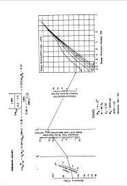 Aashto 93 Flexible Pavement Design Flexible Pavement Design Nomograph