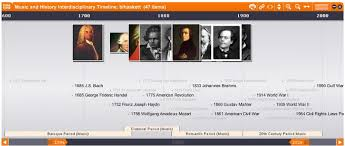 creative timelines for school projects 10 best interactive timeline makers 5 free and 5 paid