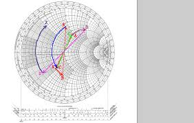 How To Read A Smith Chart Smith Chart Explanation Electrical Engineering Stack Exchange