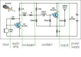 am transmitter block diagram theory am image designing low level am transmitter on my own first time in life on am transmitter block