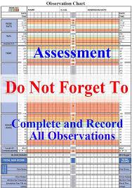 Uk Nmc Osce Tips By Nursingjobsuk Assessment Station