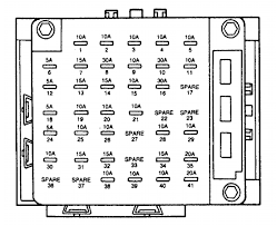 lincoln continental mk9 1996 1998 fuse box diagram auto genius lincoln continental mk9 1996 1998 fuse box diagram