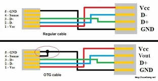 mini usb wire diagram mini image wiring diagram mini usb wire diagram mini wiring diagrams cars on mini usb wire diagram