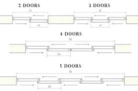 patio door sizes standard sliding doors sizes sliding patio door dimensions sliding closet door sizes glass patio door sizes stan sliding
