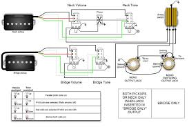 duncan wiring diagrams wiring diagram and schematic design seymour duncan guitar wiring diagrams
