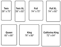 Best 25 Quilt size charts ideas on Pinterest