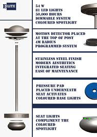 Elite Lighting Can Lights Elite Lighting Solutions By Marion Okeeffe At Coroflot Com