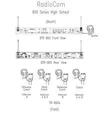 telex btr 800 base station rts a5f headset jack b4 band