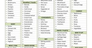 grocery list template printable grocery list template