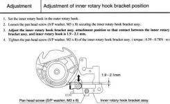 kenmore mini ultra sewing machine manual all about sewing tools sewing machine model 38511206300 manual power generic electronic module ford taurus wiring diagrams