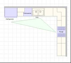 Square Kitchen Layout Small Galley Kitchen Design Layouts Kitchen Remodels