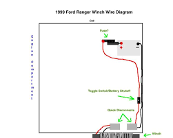 warn atv winch wiring instructions wiring diagrams warn winch solenoid wiring diagram wirdig