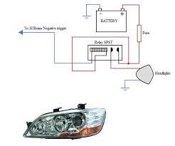 holden vs headlight wiring diagram wiring diagrams holden colorado headlight wiring diagram diagrams and