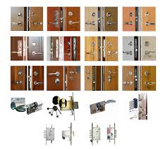 front door lock types. Different Types Of Front Door Locks All About The For Lock