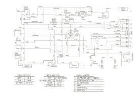 cub cadet 1440 electrical diagram wedocable cub cadet 1440 wiring diagram