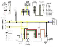 yamaha banshee cdi wiring diagram the wiring diagram banshee electrical faq wiring diagram