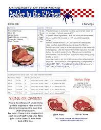 Prime Rib Chart Preview Pdf Prime Rib Cooking Chart 1