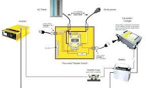 50 amp rv box breaker mp amp receptacle home improvement s 50 50 amp rv box breaker amp box breaker latest amp receptacle wiring diagram fresh