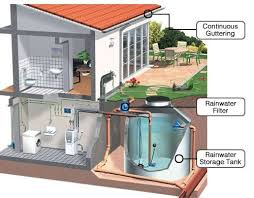 environmentally friendly household ideas. 3 great ideas for building a modern eco friendly home environmentally household l